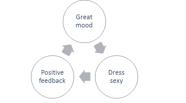 good cycle cycle